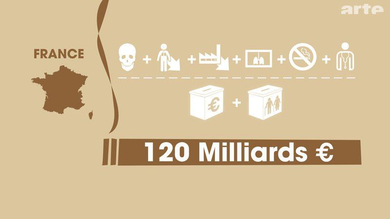 coût-social-tabac-cnct-arte-120milliards