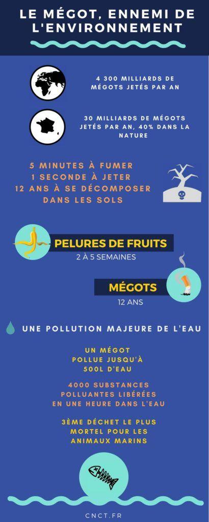 megots-ennemi-environnement-pollution-cnct