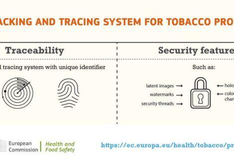 Suivi et traçabilité des produits du tabac en Europe : un système doté de faiblesses majeures