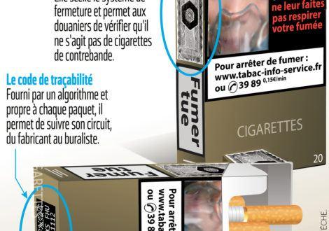 Le système européen de suivi et traçabilité des produits du tabac reste dépendant de l'industrie du tabac