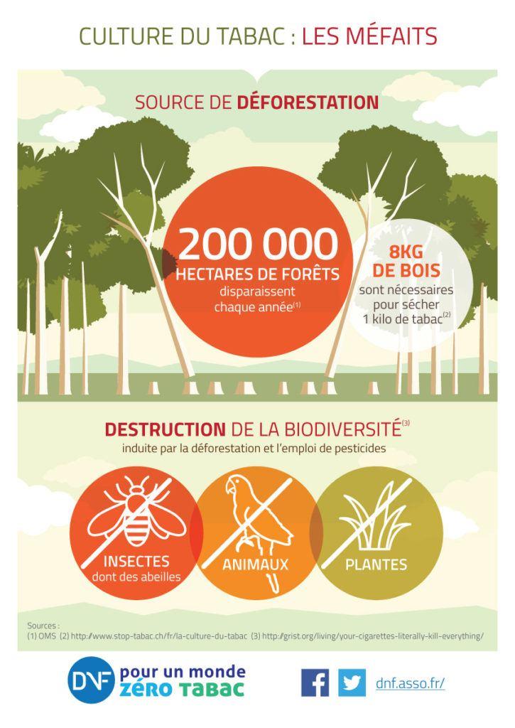 DNF-environnement-infographie-planète-CNCT