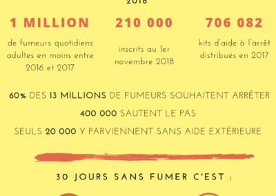 Mois sans tabac - 2018