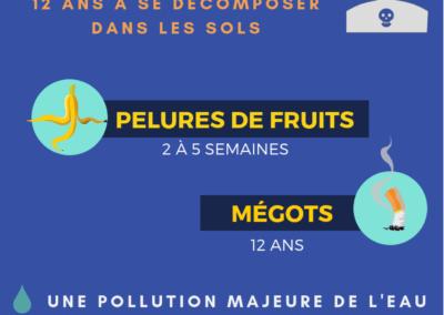 pollution-mégot-rues-toxique-environnement-oceans